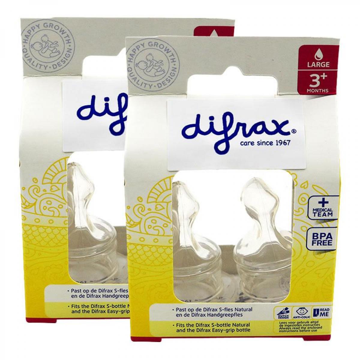 2盒装 | DIFRAX迪福标准口径硅胶奶嘴L码3m+ 2个装
